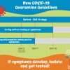 New COVID-19 Quarantine Guidelines